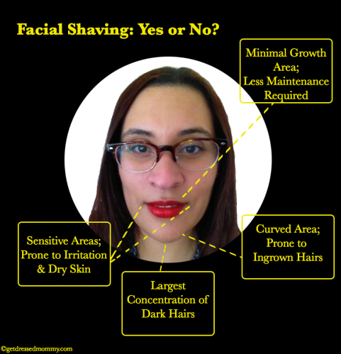 facial shaving, dermaplane, Get Dressed Mommy